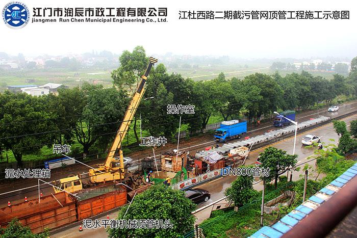 江门市杜阮污水处理厂管网二期工程(工程规模:2910万元)